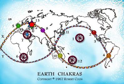 Earth Chakras - Infinity Ley
