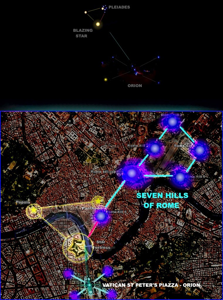 Vatican STAR_MAP